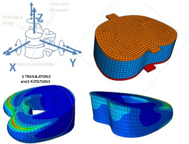 finite element modeling for stress analysis solutions manual